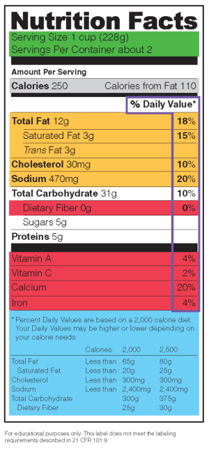 screenshot of a food label showing nutrition facts