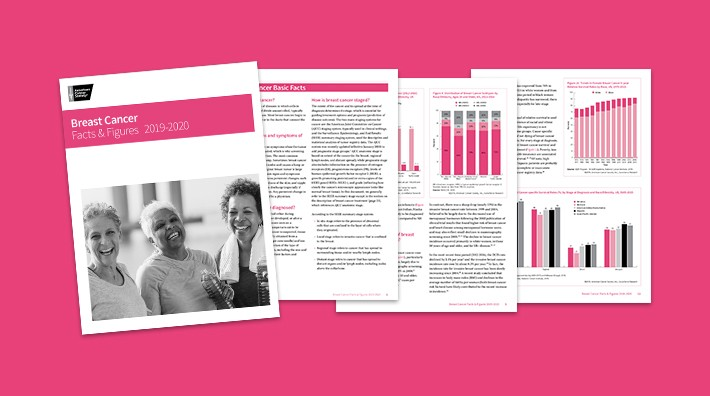 image shows the cover and a few pages from the Breast Cancer Facts and Figures 2019-2020 report