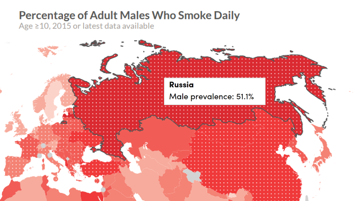 map showing the percentage of adult males who smoke daily with details of statistics from Russia