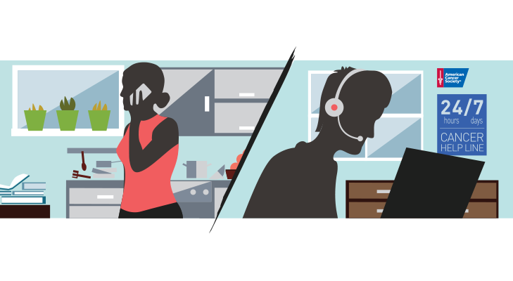 illustration showing someone calling in to the ACS Cancer Help Line